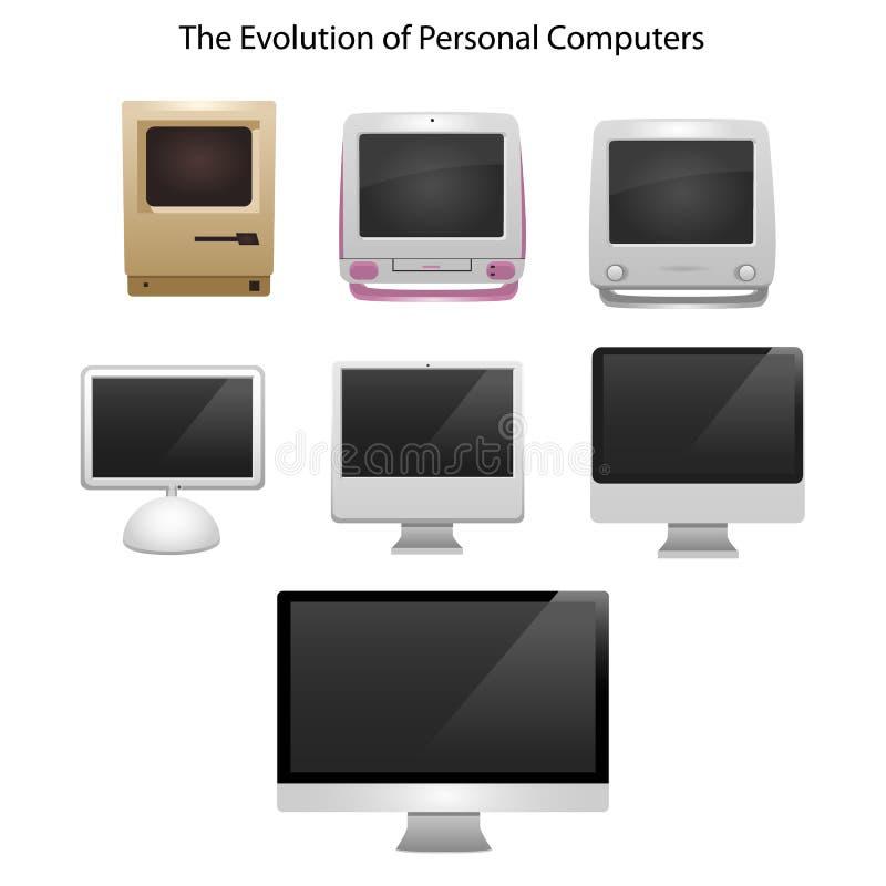 Ewolucja komputery 7 różnych typ od xx wiek monitory teraz zawrzeć komputerowy nowy stary nowożytnego ilustracja wektor