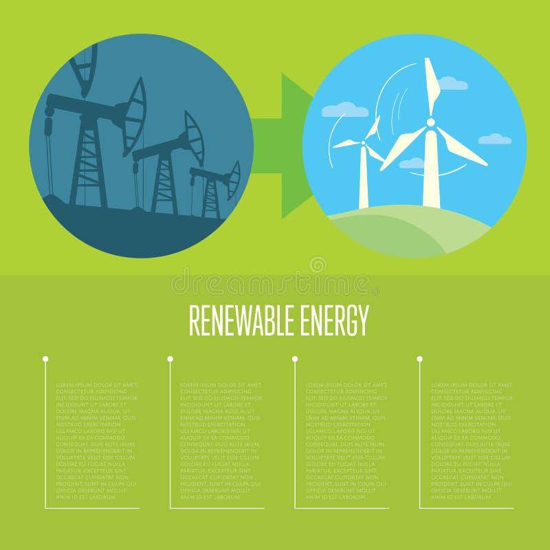 Ewolucja od przemysłowego zanieczyszczenia eco energia royalty ilustracja