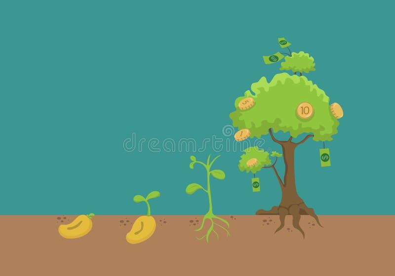 Ewolucja pieniądze drzewo royalty ilustracja