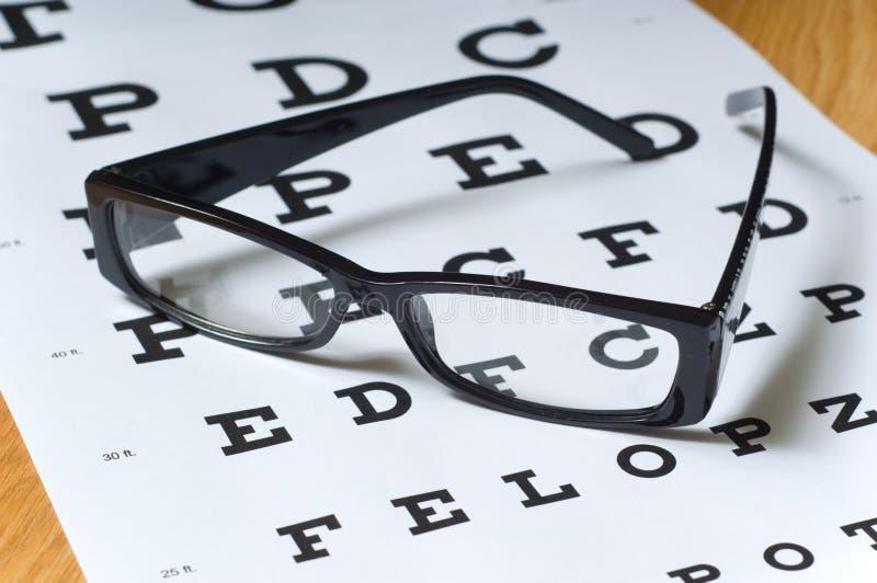 Examen de ojo imagenes de archivo