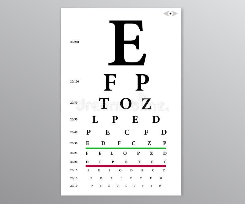 Examinez la table avec des lettres pour l'oeil illustration stock
