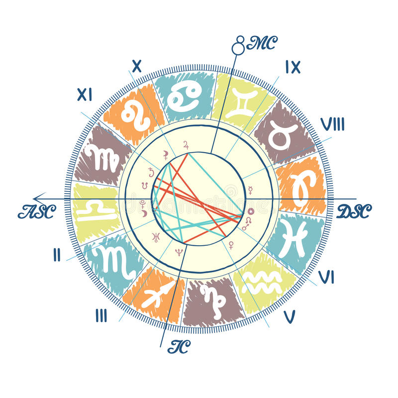 Example of Natal Chart. With Zodiac's symbol and astrological aspects stock illustration