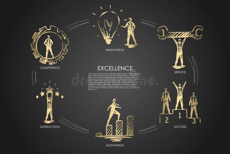 Excelência - competência, inovação, serviço, satisfação, conceito ajustado da motivação ilustração royalty free