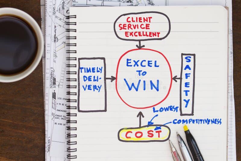 Excel zu gewinnen lizenzfreies stockbild
