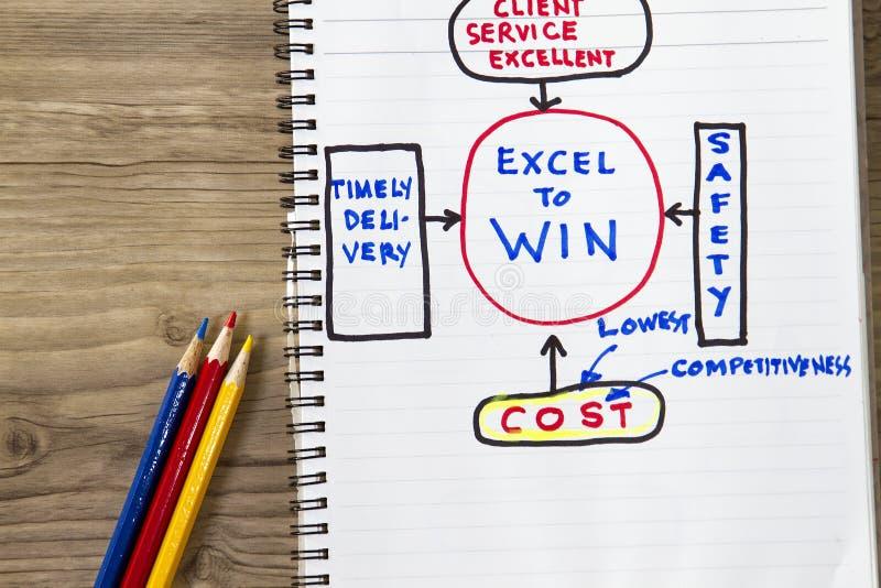 Excel zum zu gewinnen lizenzfreies stockfoto