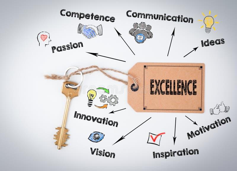 excellence Ключ и примечание на белой предпосылке стоковое изображение rf