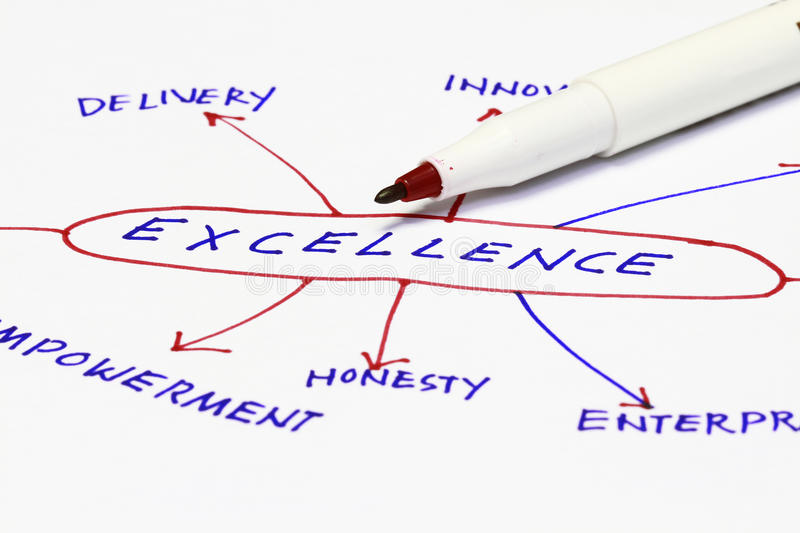Excellence. In a chart - many uses in the manufacturing industry royalty free stock photography