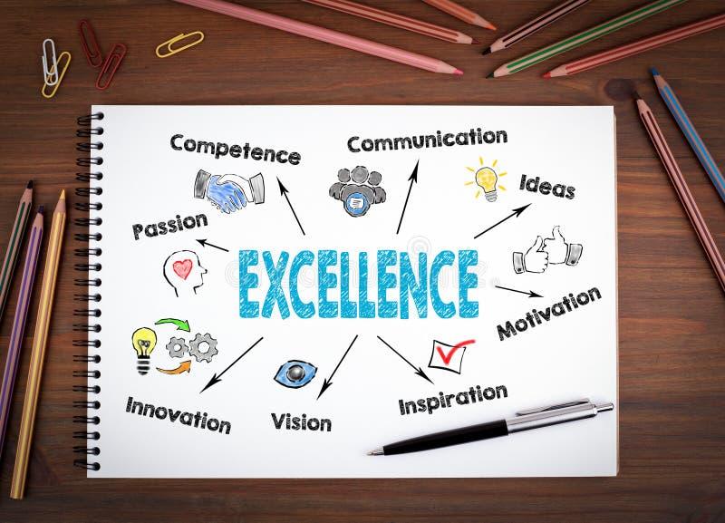 excellence Cadernos, pena e lápis coloridos em uma tabela de madeira imagem de stock royalty free