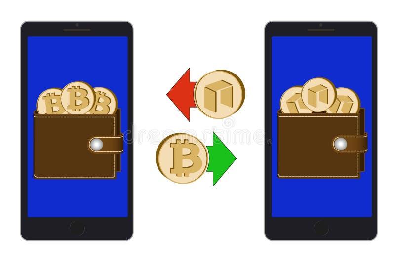 exchange neo to bitcoin