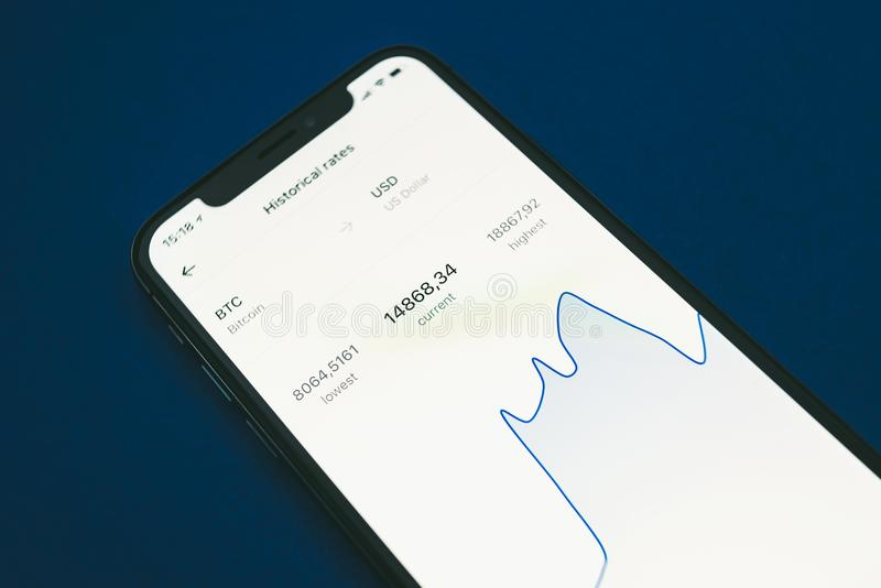 Revolut cryptocurrency exchange rate