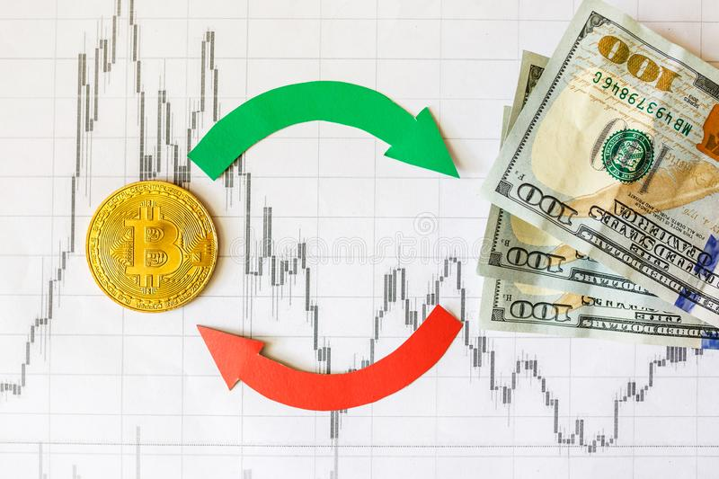 Exchange of virtual money bitcoin on dollar bills. Red green arrows and golden Bitcoin ladder on paper forex chart index royalty free stock image