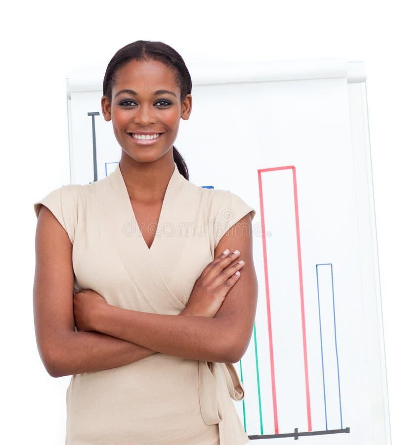 executive kvinnliga diagram som rapporterar att le för försäljningar arkivbilder