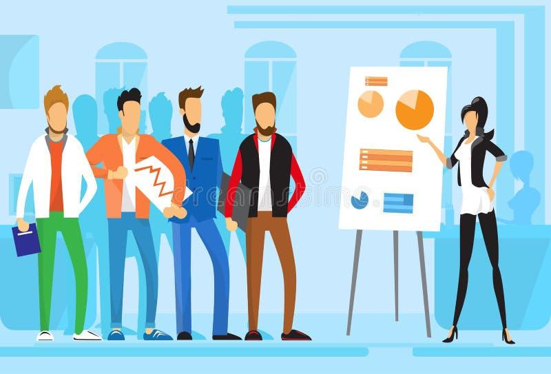 Executivos ocasionais da apresentação Flip Chart Finance do grupo, empresários Team Training Conference Meeting ilustração royalty free