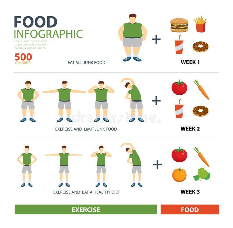 Exercício e dieta infographic ilustração do vetor