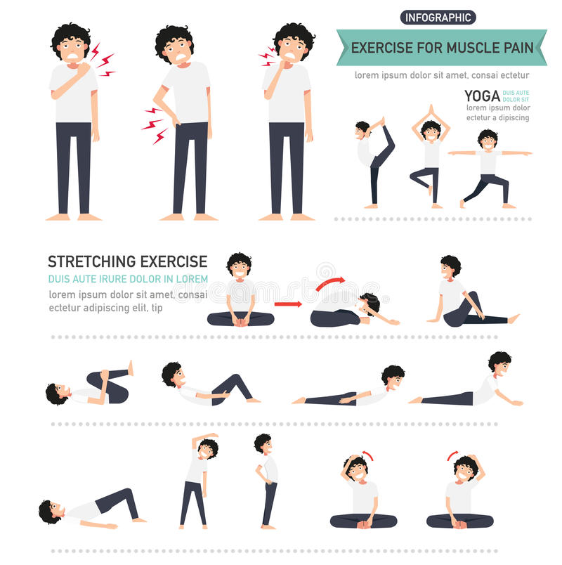 Exercise for muscle pain infographic stock illustration