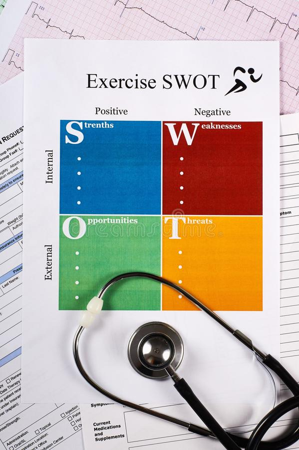 Exercise SWOT form sheet stock image