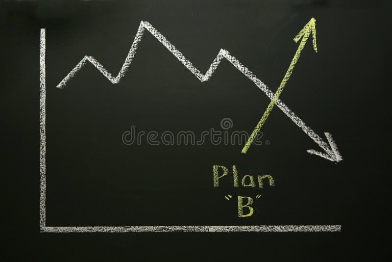 Exibição do gráfico de negócio   foto de stock