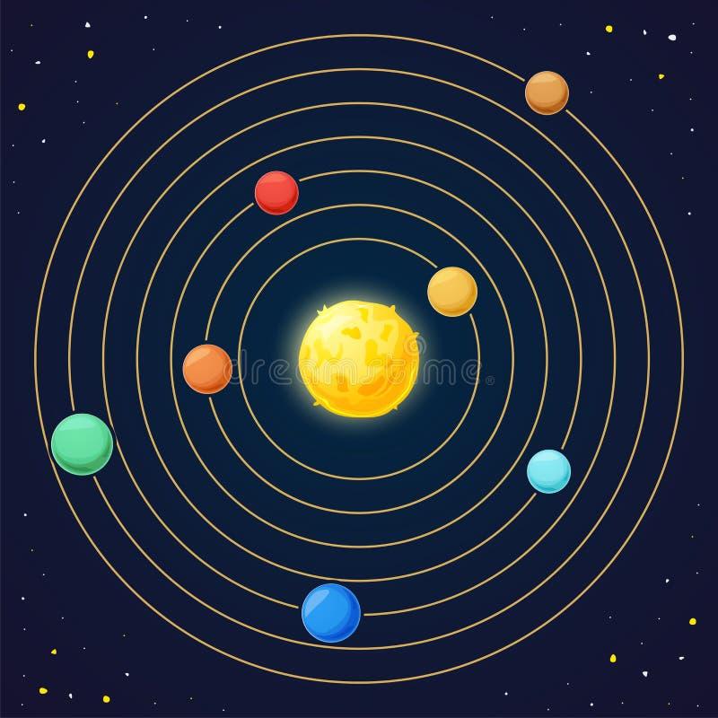 Exoplanets som kretsar kring stjärnor, vektorillustration stock illustrationer