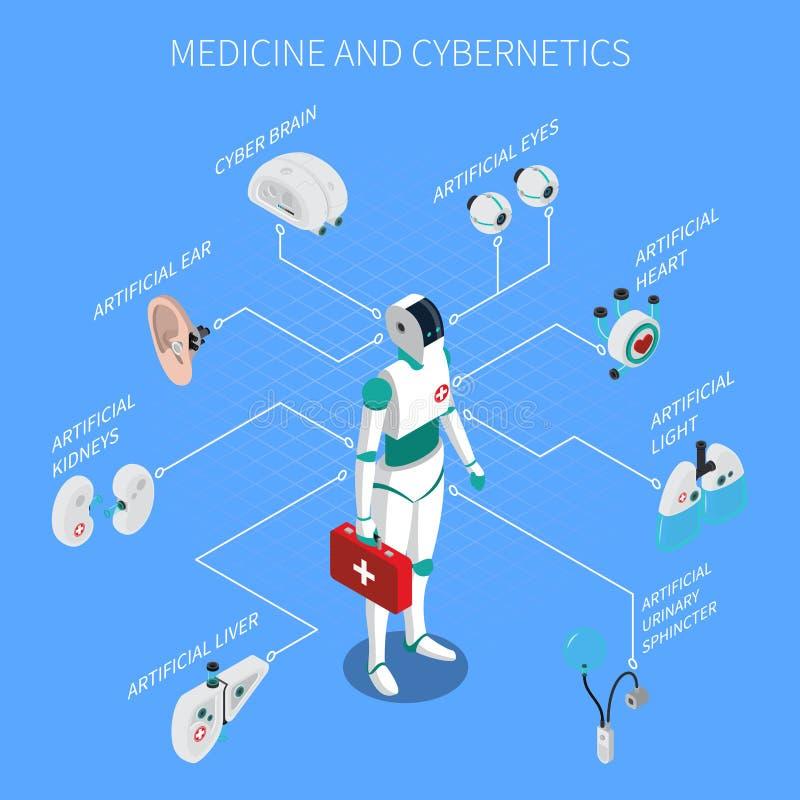 Exoskeleton Isometric Composition. Exoskeleton bionic prosthetics composition with cyborg symbols on blue background isometric vector illustration vector illustration