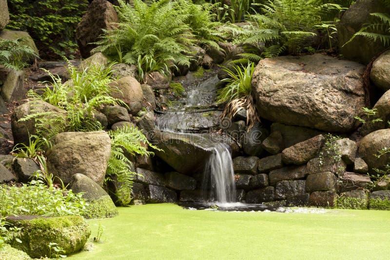 Waterval In Tuin : Extreem waterval voor tuin sx belbin