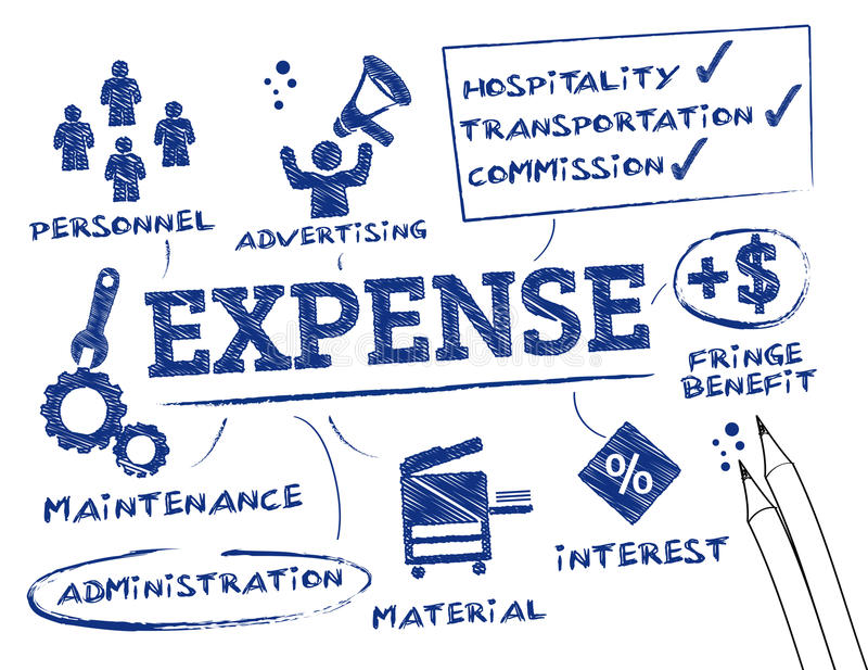 Expense report. Chart with keywords and icons royalty free illustration