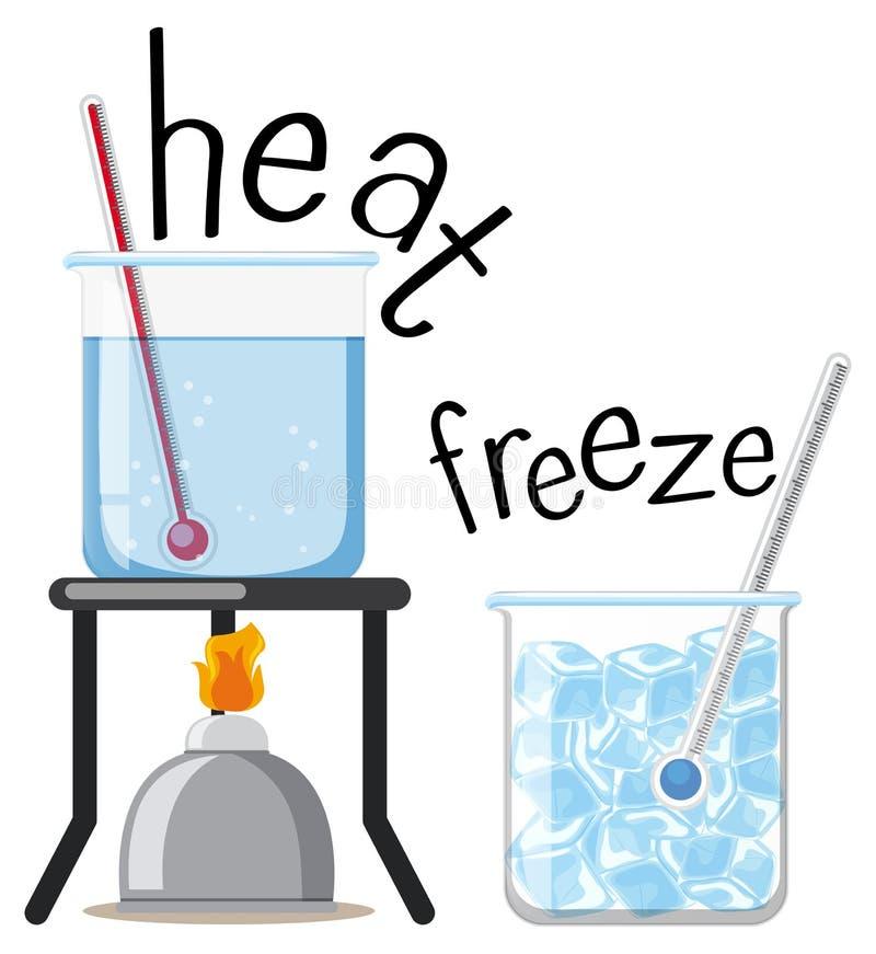 Experiência da ciência com calor e gelo ilustração do vetor