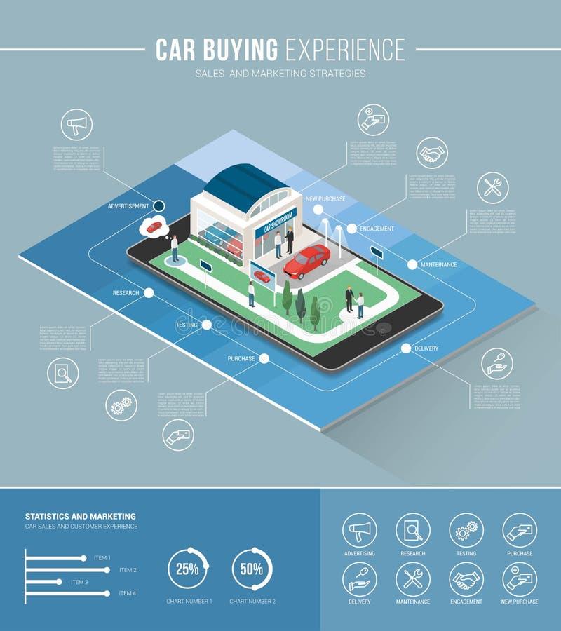 Experiência de compra do carro ilustração stock