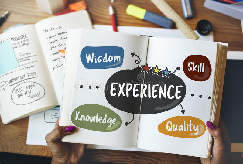 Experience Wisdom Skill Knowledge Quality Learn Concept. Experience Wisdom Skill Knowledge Quality Learn stock photo
