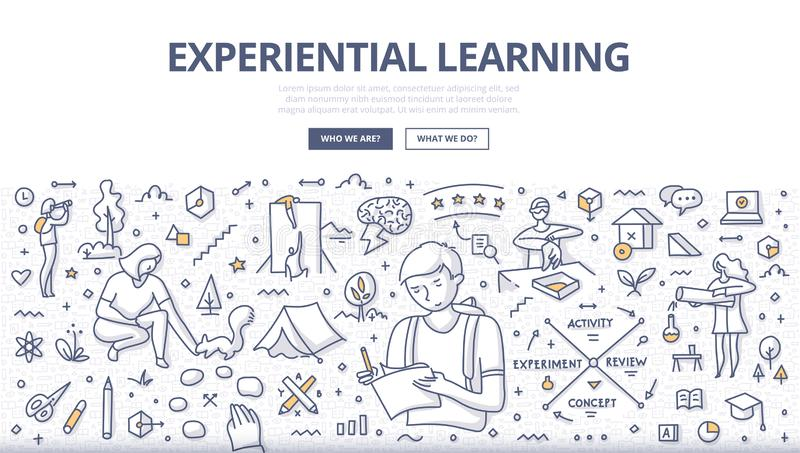 Experiential Learning Doodle Concept. Experiential learning concept. People learn naturally through reflection on doing, transformation of experience. Learning stock illustration