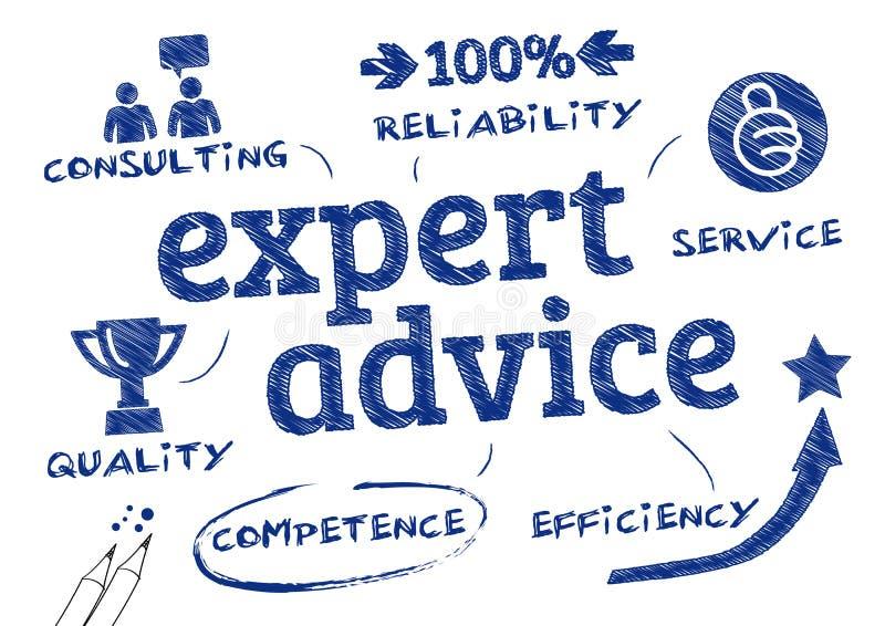 Expert advice vector illustration