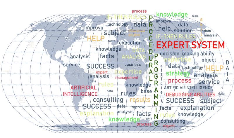 Expert systems. Idea, concept, notion, thought, message, insight. Expert systems. Idea, concept, notion thought message insight letteringworld map royalty free stock photos