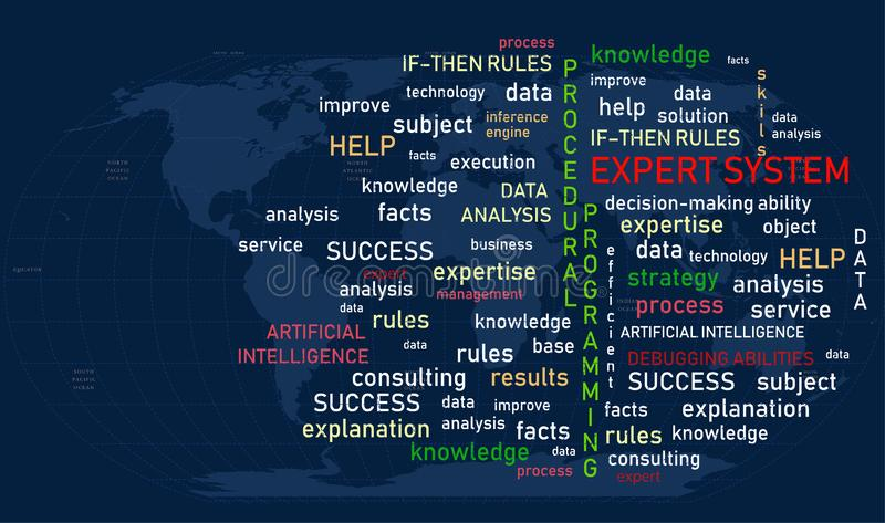 Expert systems. Idea, concept, notion, thought, message, insight. Expert systems. Idea, concept, notion thought message insight letteringworld map vector illustration