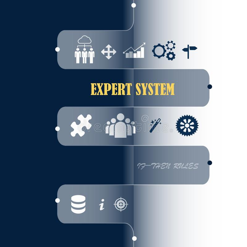 Expert systems. Idea, concept, notion, thought, message, insight. Expert system lettering web design. Concept. Lettering. Light background vector illustration