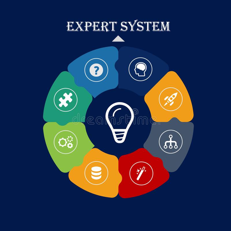 Expert systems. Idea, concept, notion, thought, message, insight. Expert system lettering web design. Concept. Lettering. Dark background. Infographic stock illustration