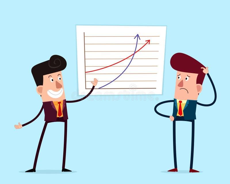 Explicación del plan empresarial stock de ilustración