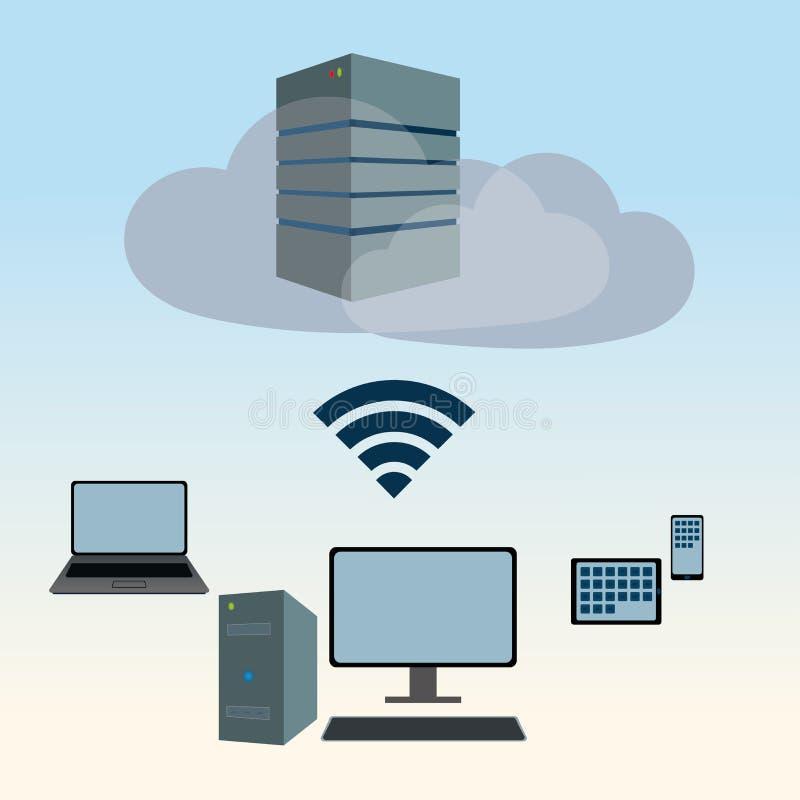 Explicación del servidor de la nube stock de ilustración