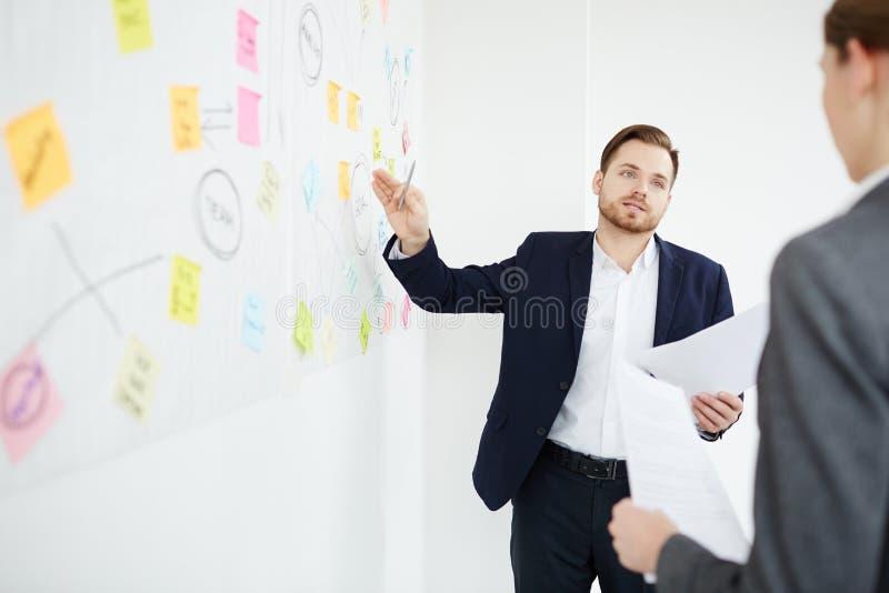 Explicando o plano de negócios foto de stock