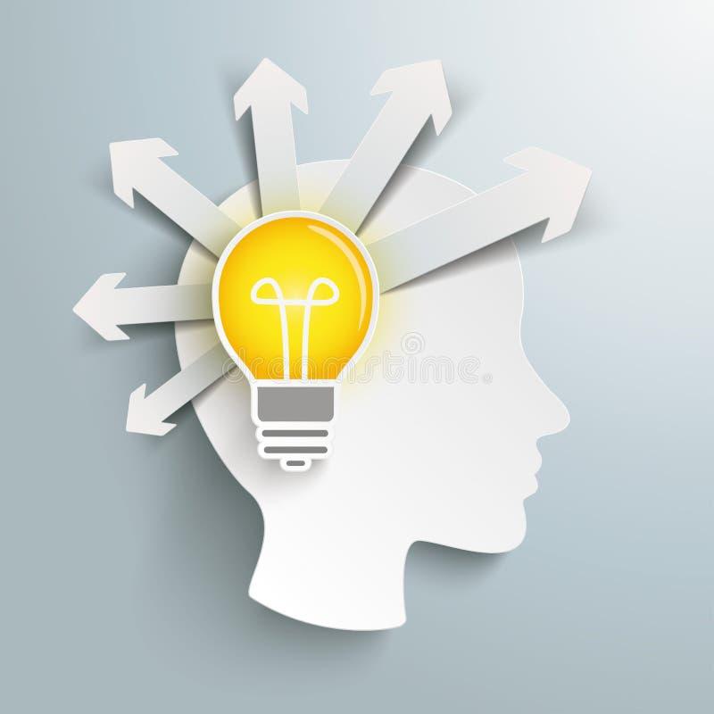 Explosión de las ideas del bulbo de la cabeza humana stock de ilustración