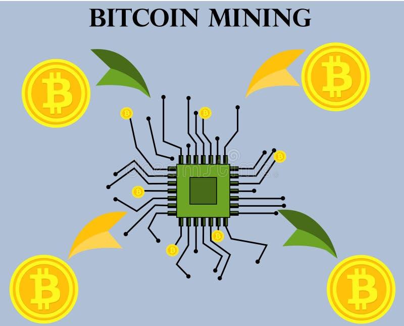 Explotación minera de Bitcoin, placa madre, compra para los bitcoins, crypto ilustración del vector