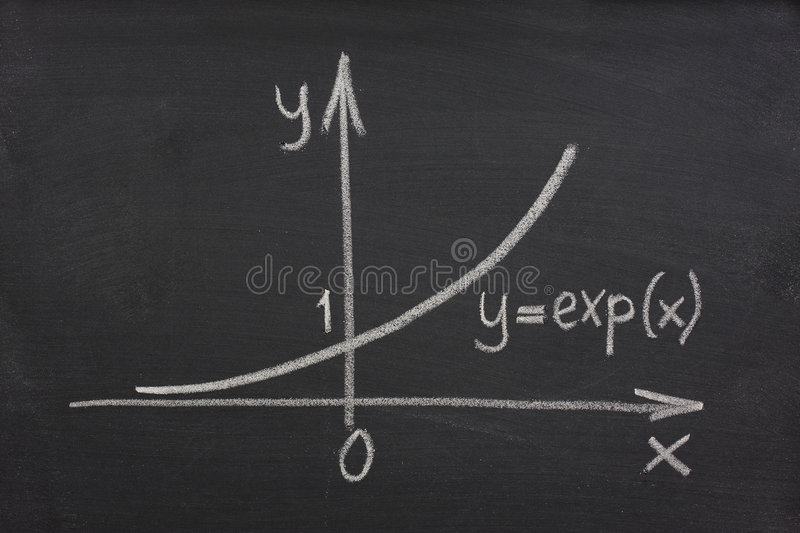 Exponential growth curve on blackboard royalty free stock photo