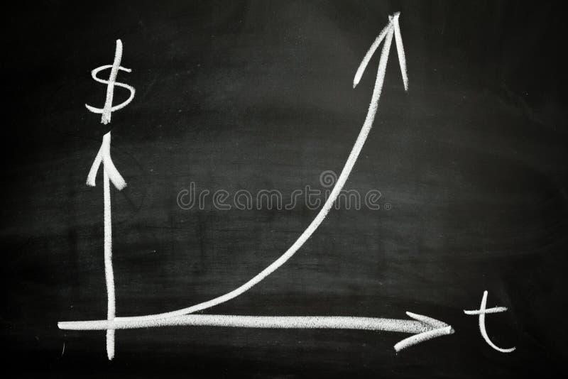 exponential- tillväxt royaltyfria foton