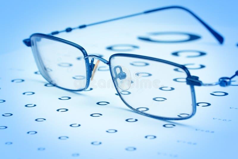 Exponeringsglas som förbättrar vision på provkortet. arkivbild