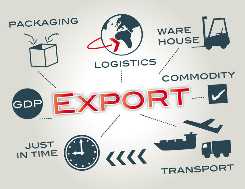 Export, logistics. The term export means shipping the goods and services out of the port of a country. Information graphics with icons and keywords stock photos