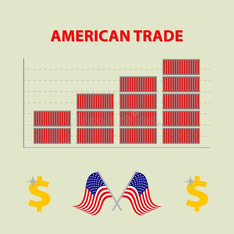 Exportação americana crescente infographic da importação do vetor - gráfico da informação no projeto liso com ícone de dolar e de ilustração royalty free