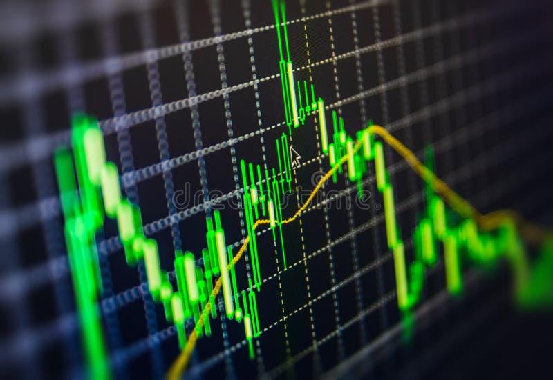 Exposição do gráfico da carta das citações do mercado de valores de ação na tela em linha viva do monitor Lucre, crescimento prin foto de stock