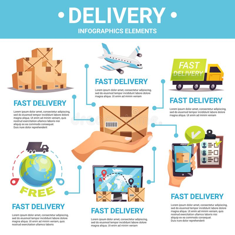 Express Delivery Infographic Poster royalty free illustration
