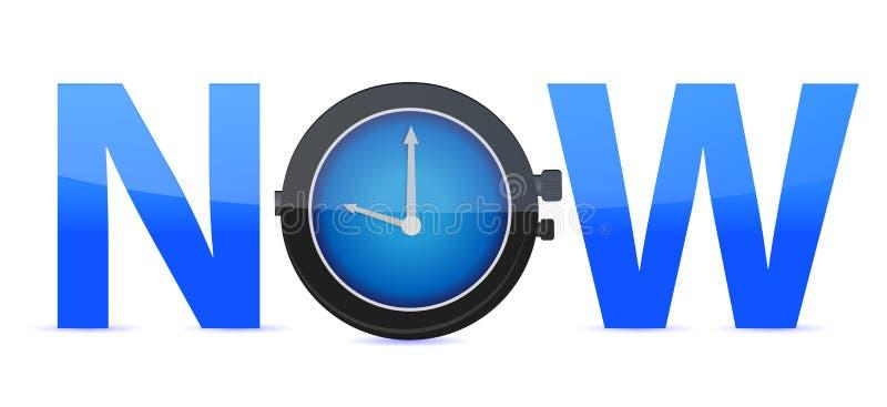 Exprimez maintenant avec une horloge dans la lettre O illustration stock