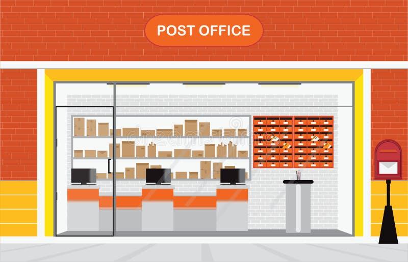 Exterior moderno e interior del edificio de la oficina de correos ilustración del vector