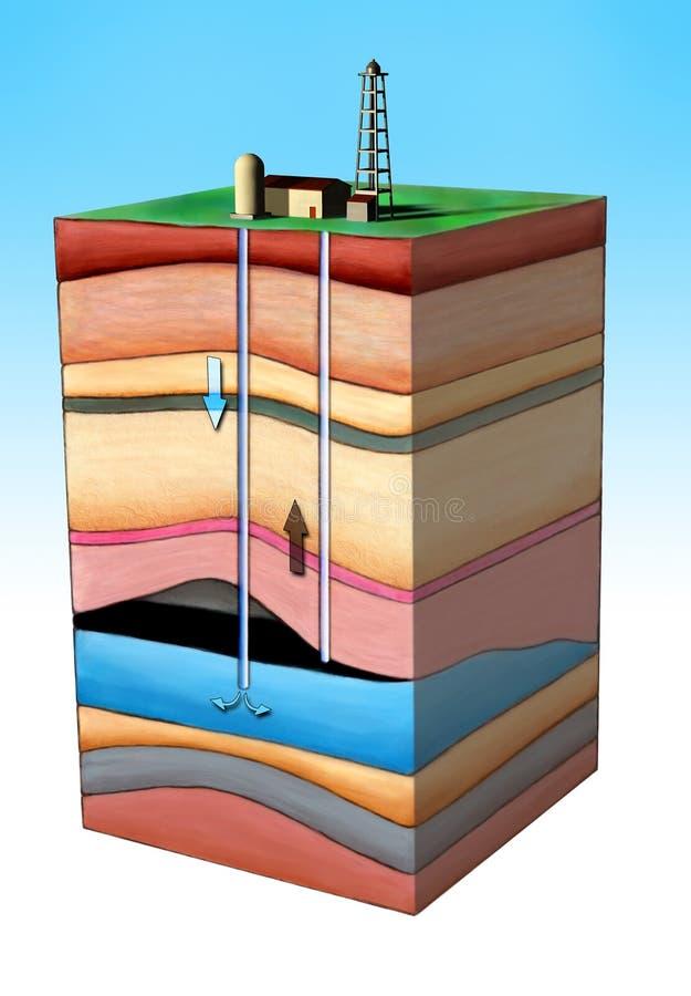 Extração do petróleo ilustração royalty free