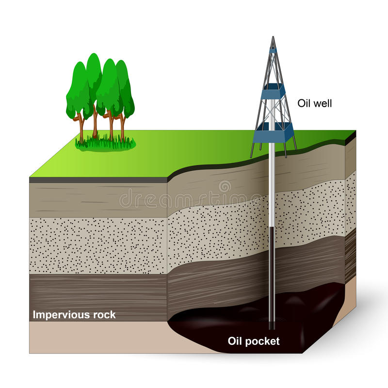 Extraction of petroleum vector illustration
